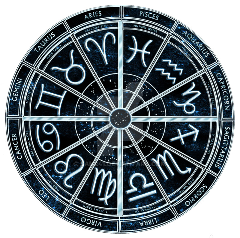 The names and symbols of the zodiac signs.
