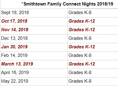 How do Teachers Really feel About Family Connect Night?